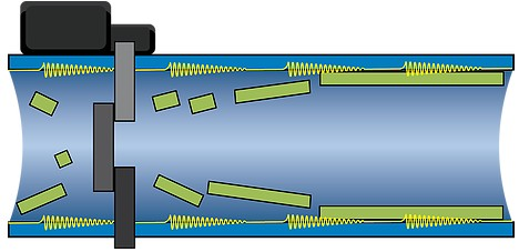 Traitement corrosion hydroflow